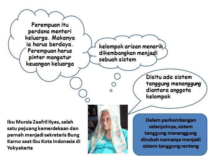Arisan & Sistem Tanggung Renteng